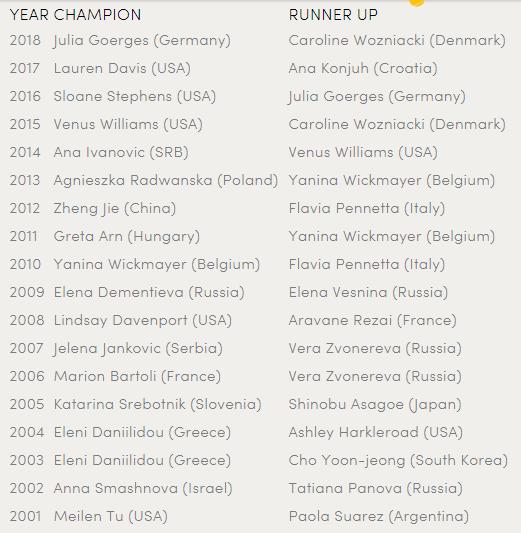 WTA AUCKLAND 2019 Untit955