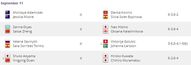WTA HIROSHIMA 2018 - Page 2 Untit984