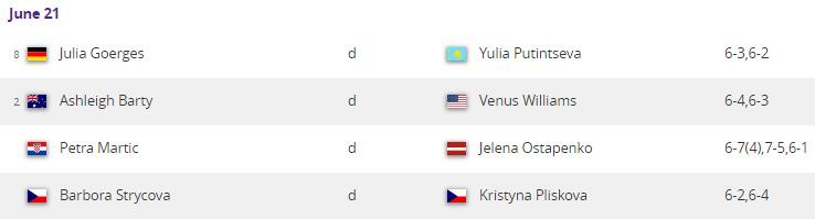 WTA BIRMINGHAM 2019 - Page 3 Untitl30