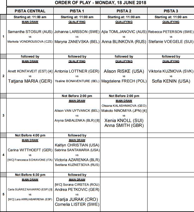 WTA MAJORQUE OPEN 2018 Untitl90