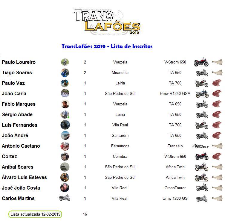 TransLafões - 17 Fevereiro 2019 Lista_11