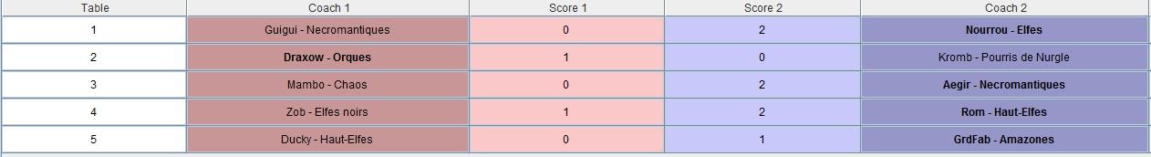 Ligue des 33 Coups - Rafale finale -  Edition Dragonbowl/World Cup J2 - Samedi 17 Novembre 13h Result14
