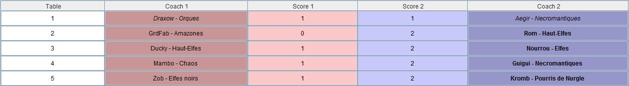 Ligue des 33 Coups - Rafale finale -  Edition Dragonbowl/World Cup J2 - Samedi 17 Novembre 13h Result16