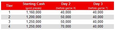 Ligue des 33 Coups - Rafale finale -  Edition Dragonbowl/World Cup J2 - Samedi 17 Novembre 13h Rulese11