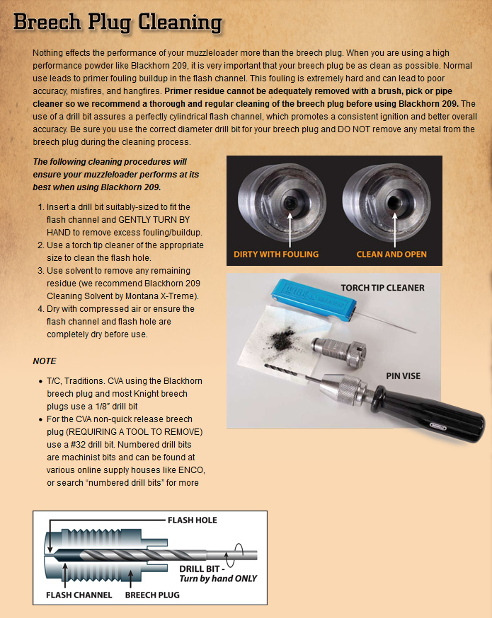 Primer Blowby - Burnt Scopes - Dirty Breech Plugs - Blackhorn209 inline Shooters Helper Bp811