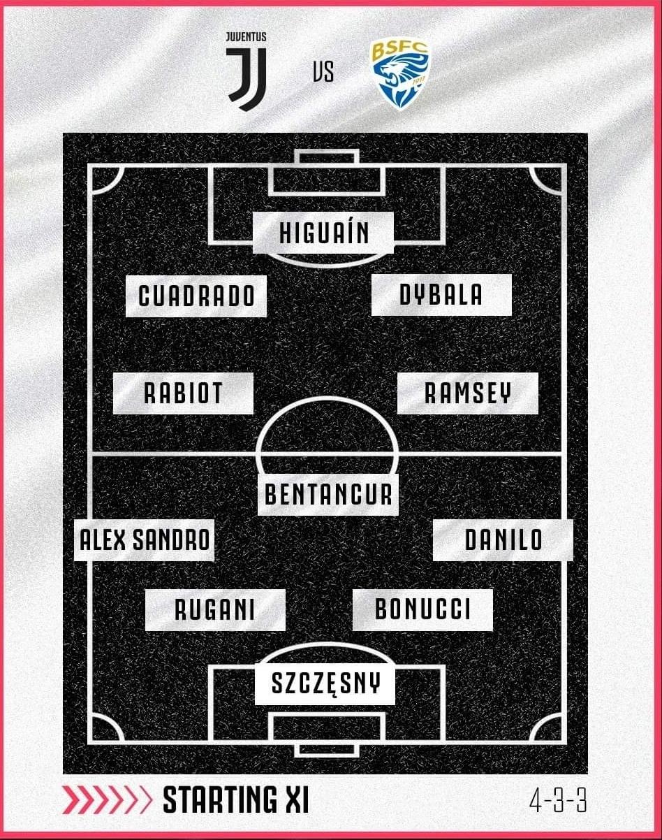 Juventus - Brescia 2020.02.16 - 15:00 Smarts23