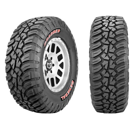Talk to me about TIRES Grabbe10