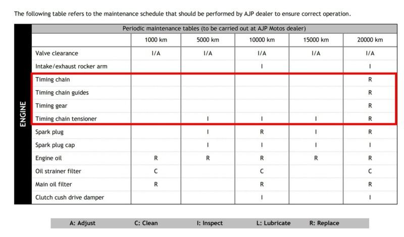690 R vs 701 vs AJP PR7 - Page 7 Tt234
