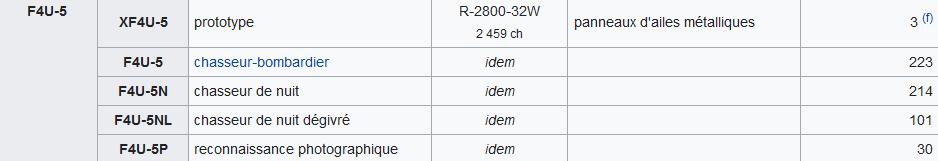 [Italeri] Vought F4U-5NL Corsair - Terminé 310