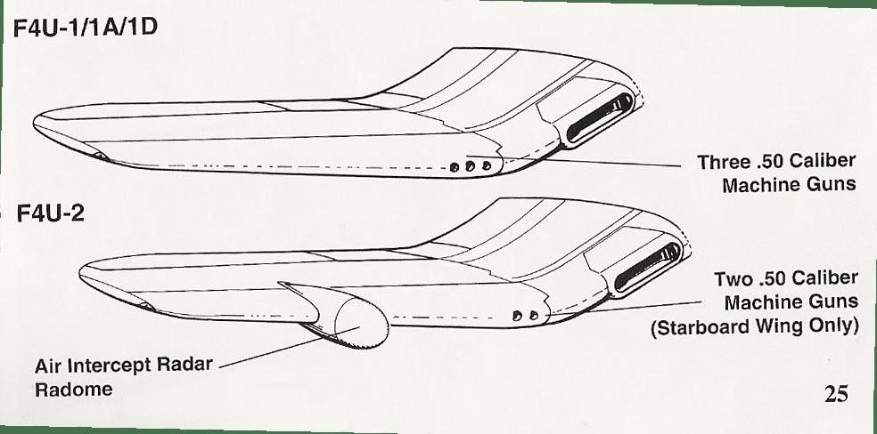 [Tamiya + Aires + Scratch] Vought F4U-2 Corsair - Terminé 611