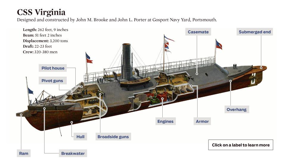 CSS VIRGINIA 1/200 de MODELARSTWO KARTONOWE 714