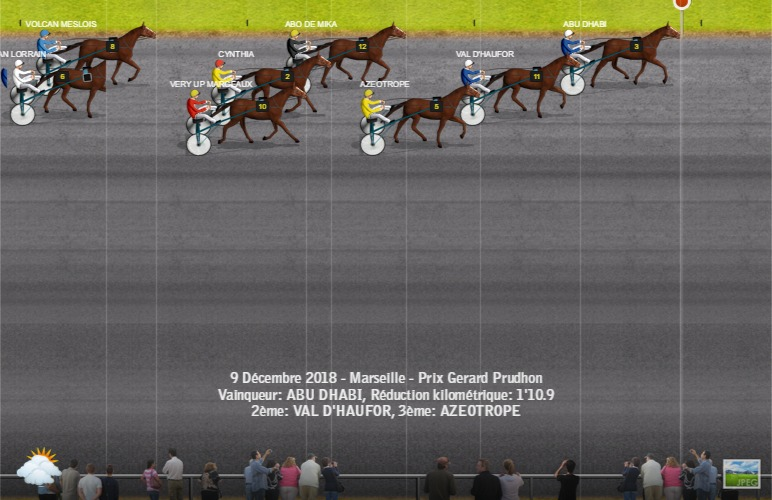 Ecuries The Fred Team / Stables FC Prix_g10