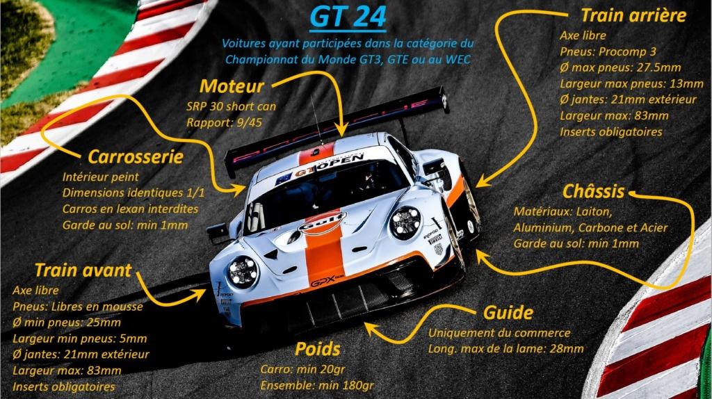 GT24 du 17/09 piste Spa Gt2411