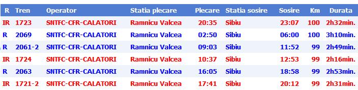 201 : Piatra Olt - Ramnicu Valcea - Podu Olt - Pagina 44 Tren10