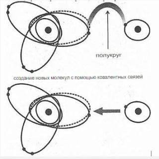 Раду Синамар - перевод книги «Забытый генезис» 1010