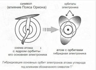 Раду Синамар - перевод книги «Забытый генезис» 2010