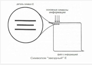 Раду Синамар - перевод книги «Забытый генезис» 210