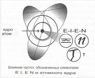 Раду Синамар - перевод книги «Забытый генезис» 2210