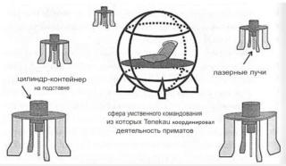 Раду Синамар - перевод книги «Забытый генезис» 2410