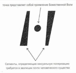 Раду Синамар - перевод книги «Забытый генезис» 3211