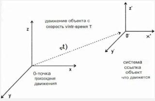 Раду Синамар - перевод книги «Забытый генезис» 3910