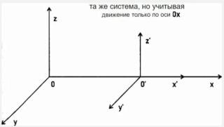 Раду Синамар - перевод книги «Забытый генезис» 4010