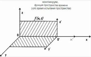 Раду Синамар - перевод книги «Забытый генезис» 4110