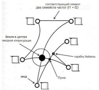 Раду Синамар - перевод книги «Забытый генезис» 4111
