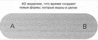 Раду Синамар - перевод книги «Забытый генезис» 4410