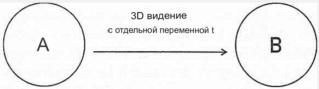 Раду Синамар - перевод книги «Забытый генезис» 4510