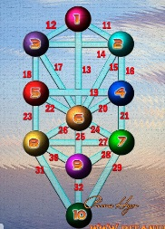 блог надежды:«Метатрон - Цветок Жизни и Обман Дерева Жизни.» Ouoq210