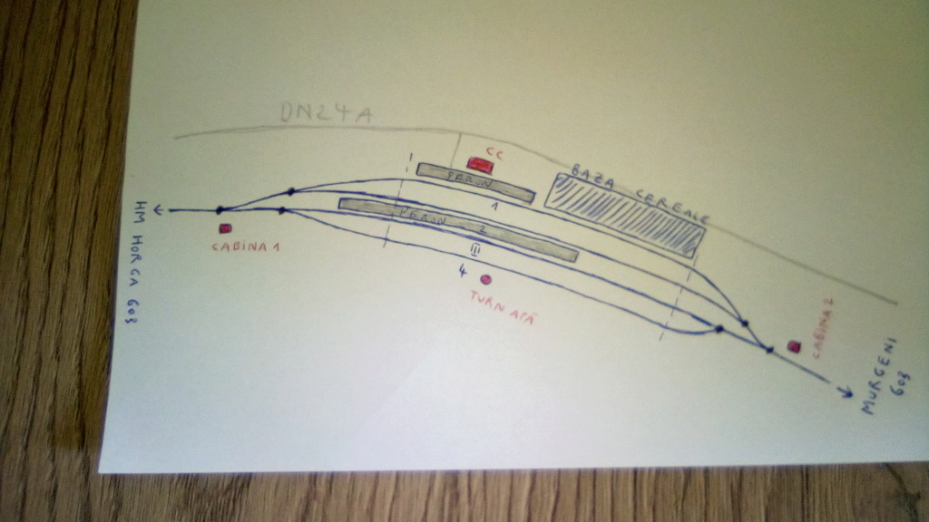Liniile care asigura sau care ar putea a legatura cu Republica Moldova - Pagina 3 Statia31