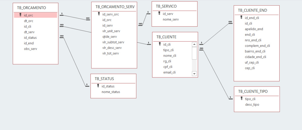 """[Resolvido]Inserir """"Nome"""" e preencher outros campos automaticamente Csm_es10"""
