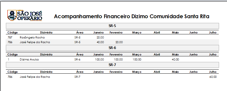 [Resolvido]Filtro em relatorios Dizimo11