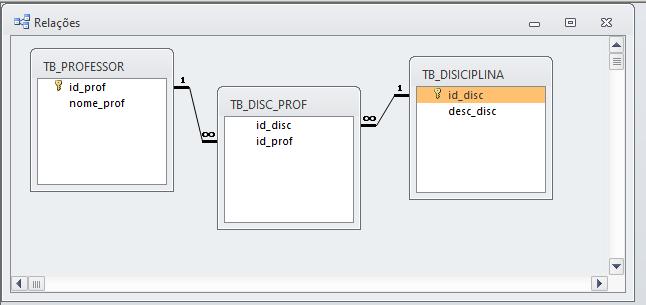 Verificar com base em dois campos se registro já existe Relac_12