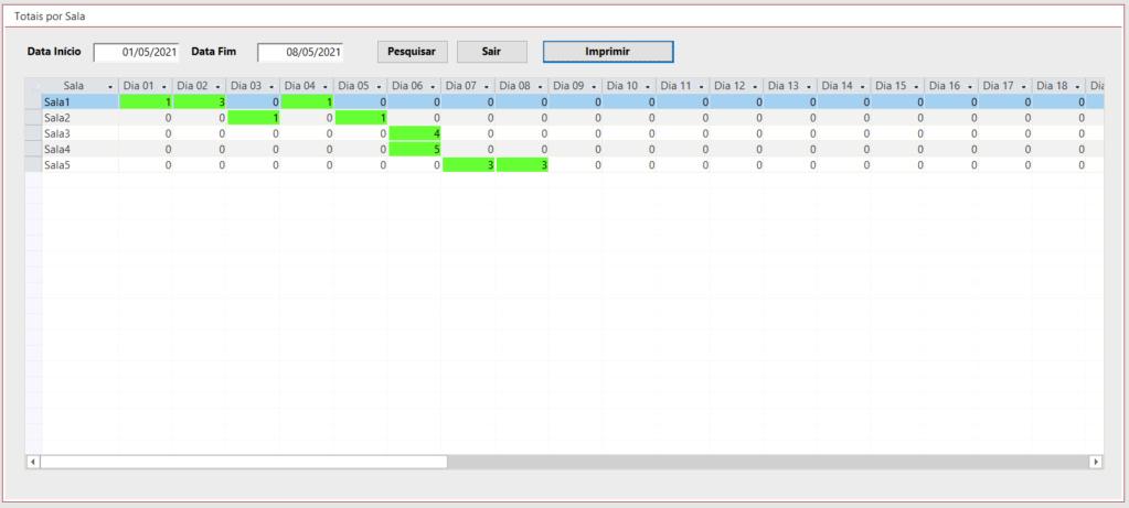 [Resolvido]Converter intervalos de datas em dias Sala11