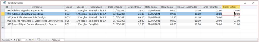Horas trabalhadas/horas em falta Sch310