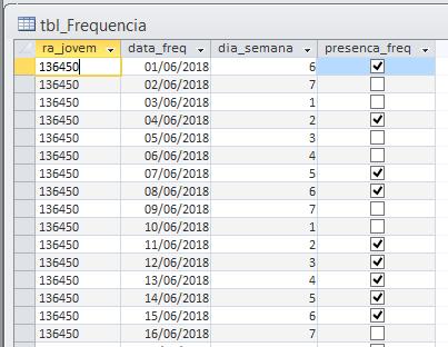 [Resolvido]contar direto da tabela Tbl_fr10