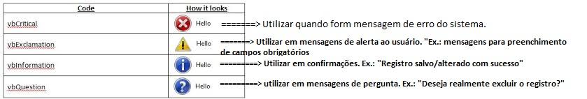 Consultar e atualizar valor por cliente Tipos_11