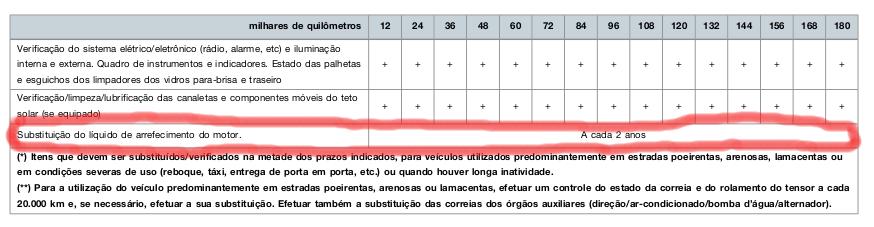 LIQUIDO DE ARREFECIMENTO JEEP RENEGADE - Página 2 Manual10
