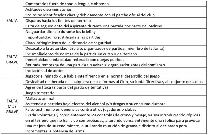 ANEXO | Reglamento sancionador Sin_tz11