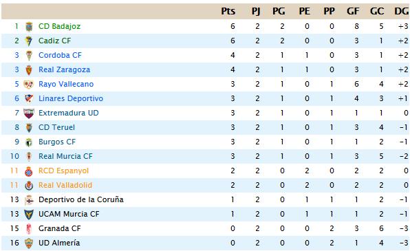 La Liga Segunda B J2 J213