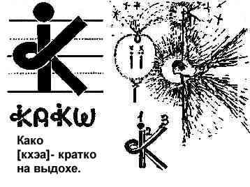 Описание Буков 23