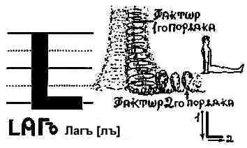 Описание Буков 711