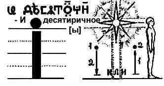 Описание Буков A21