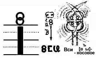 Описание Буков Aa12