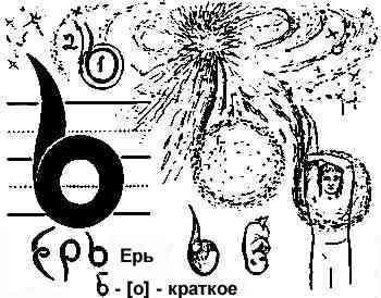 Описание Буков I12