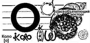 Описание Буков Ia10