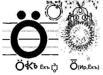 Описание Буков O12