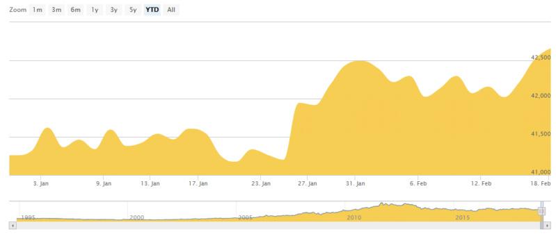 Gold Price Per Kilo Gold10